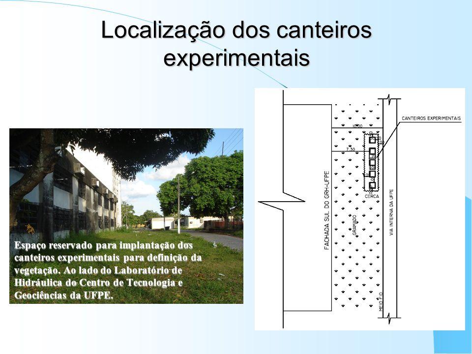 Localização dos canteiros experimentais