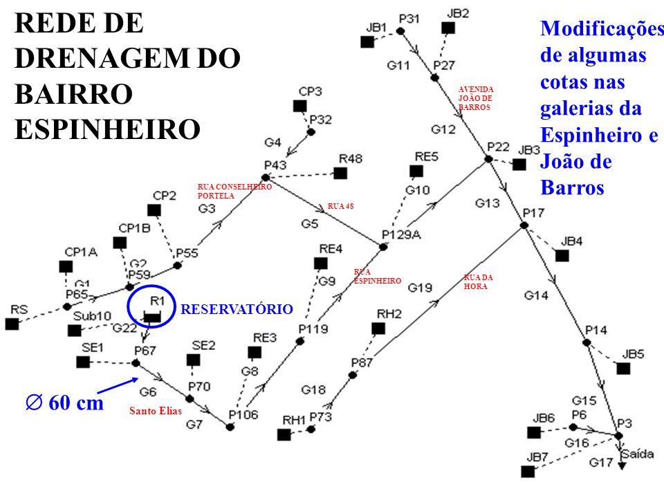 REDE DE DRENAGEM DO BAIRRO ESPINHEIRO