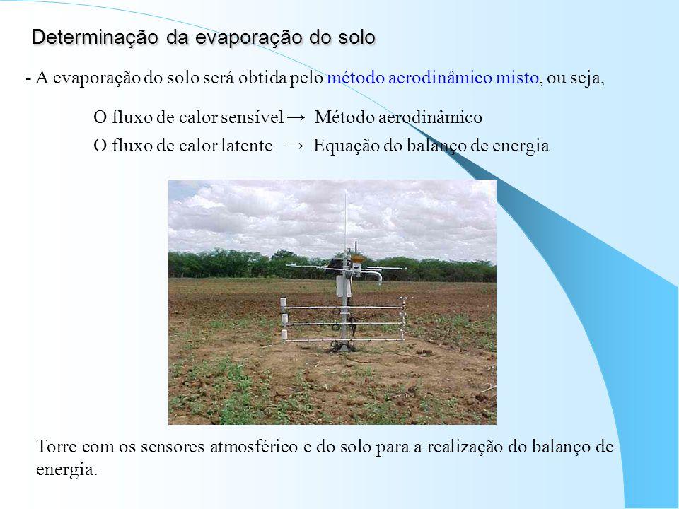 Determinação da evaporação do solo