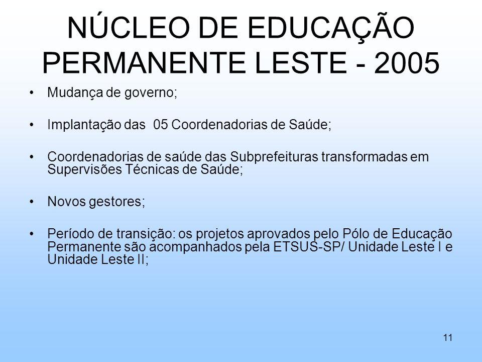 NÚCLEO DE EDUCAÇÃO PERMANENTE LESTE - 2005