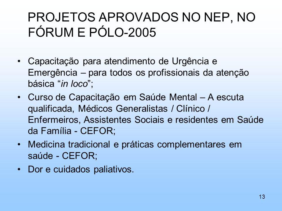 PROJETOS APROVADOS NO NEP, NO FÓRUM E PÓLO-2005