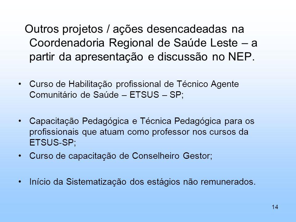 Outros projetos / ações desencadeadas na Coordenadoria Regional de Saúde Leste – a partir da apresentação e discussão no NEP.