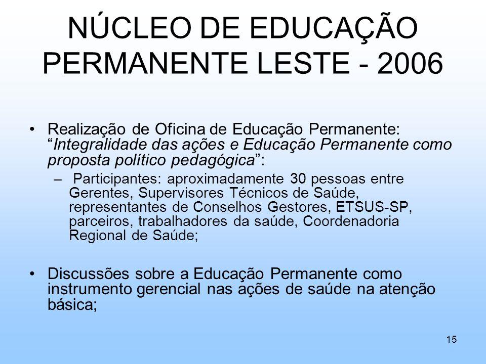 NÚCLEO DE EDUCAÇÃO PERMANENTE LESTE - 2006