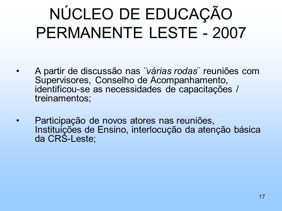 NÚCLEO DE EDUCAÇÃO PERMANENTE LESTE - 2007