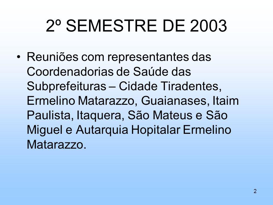 2º SEMESTRE DE 2003