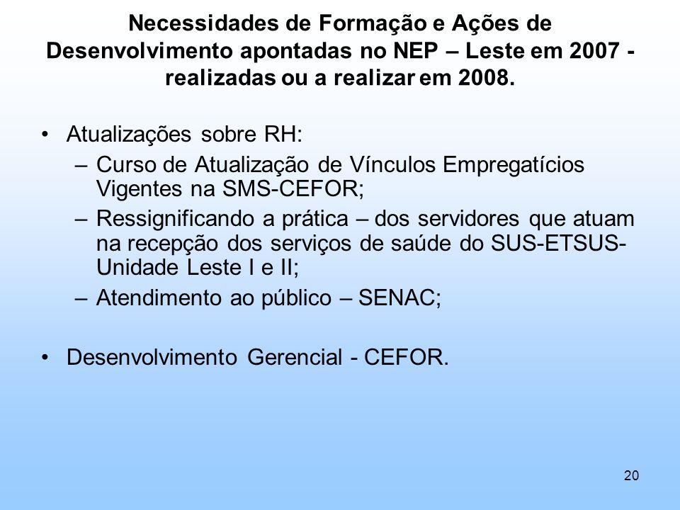 Necessidades de Formação e Ações de Desenvolvimento apontadas no NEP – Leste em 2007 - realizadas ou a realizar em 2008.