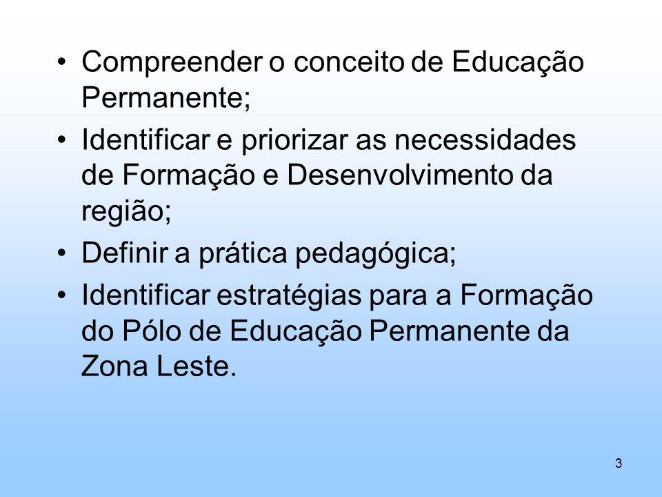 Compreender o conceito de Educação Permanente;
