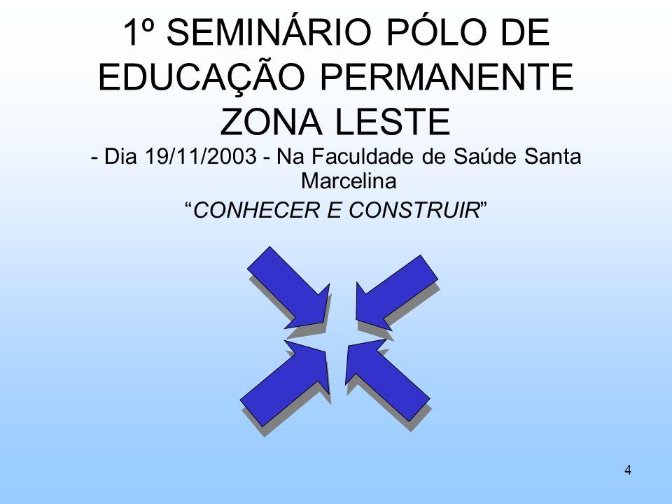 1º SEMINÁRIO PÓLO DE EDUCAÇÃO PERMANENTE ZONA LESTE