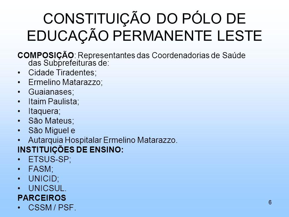 CONSTITUIÇÃO DO PÓLO DE EDUCAÇÃO PERMANENTE LESTE