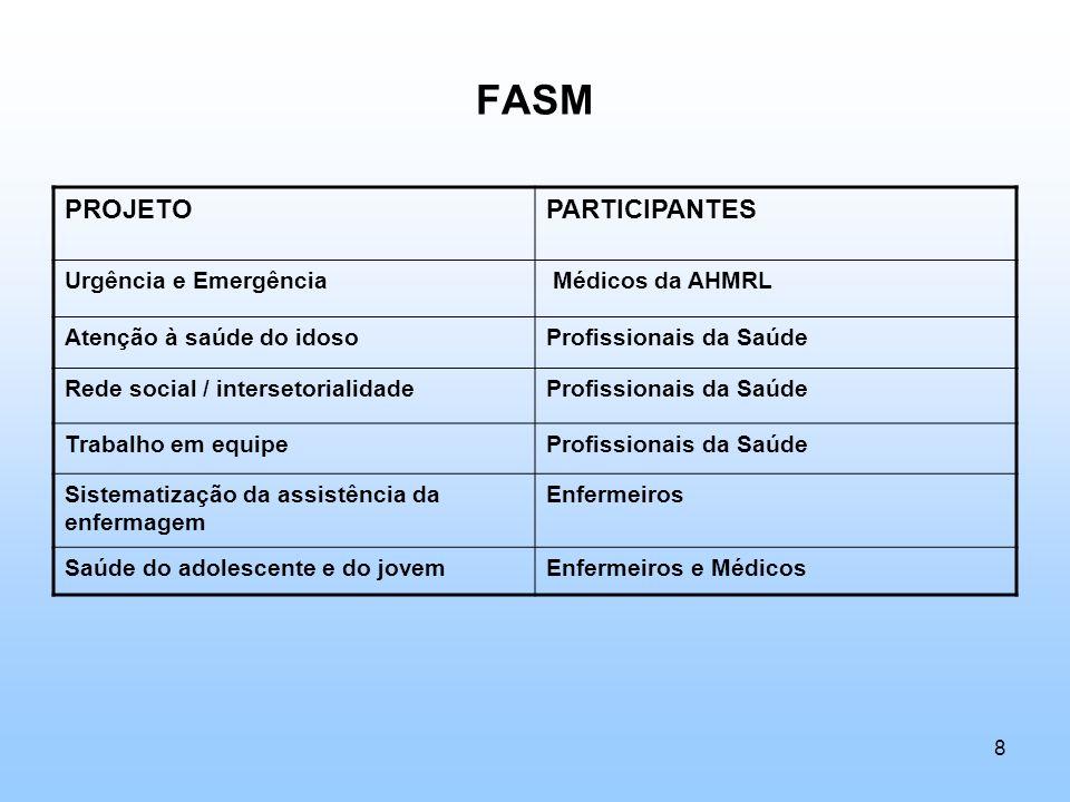 FASM PROJETO PARTICIPANTES Urgência e Emergência Médicos da AHMRL