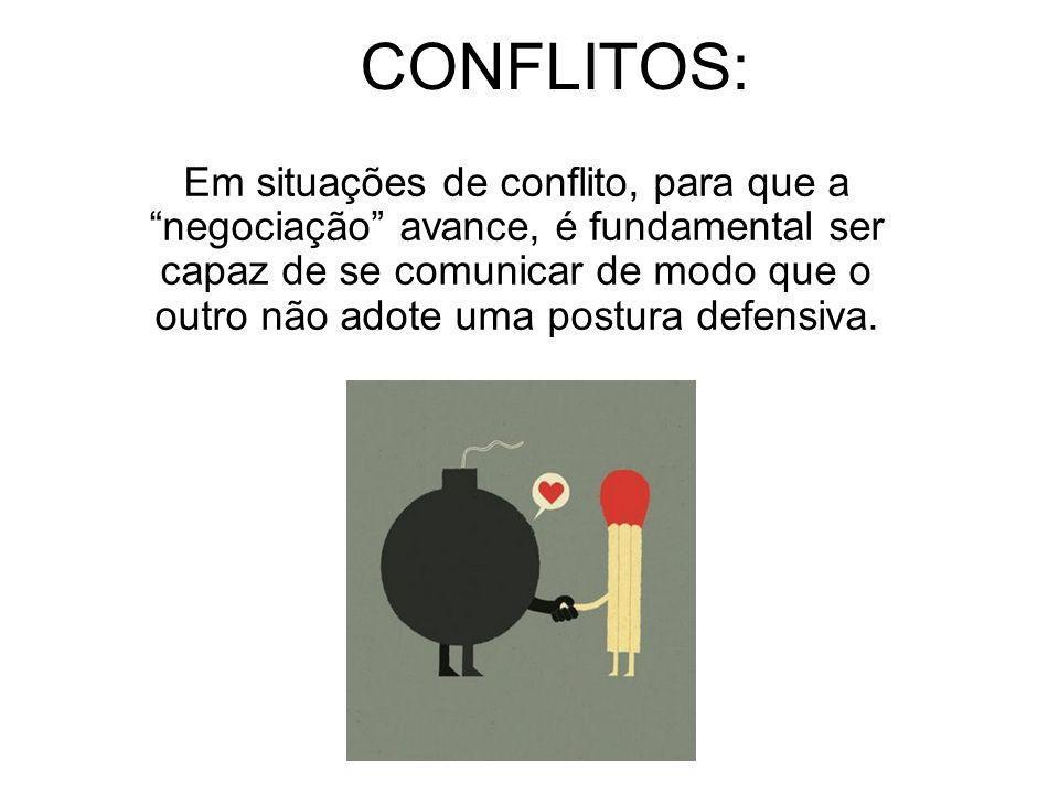 CONFLITOS: