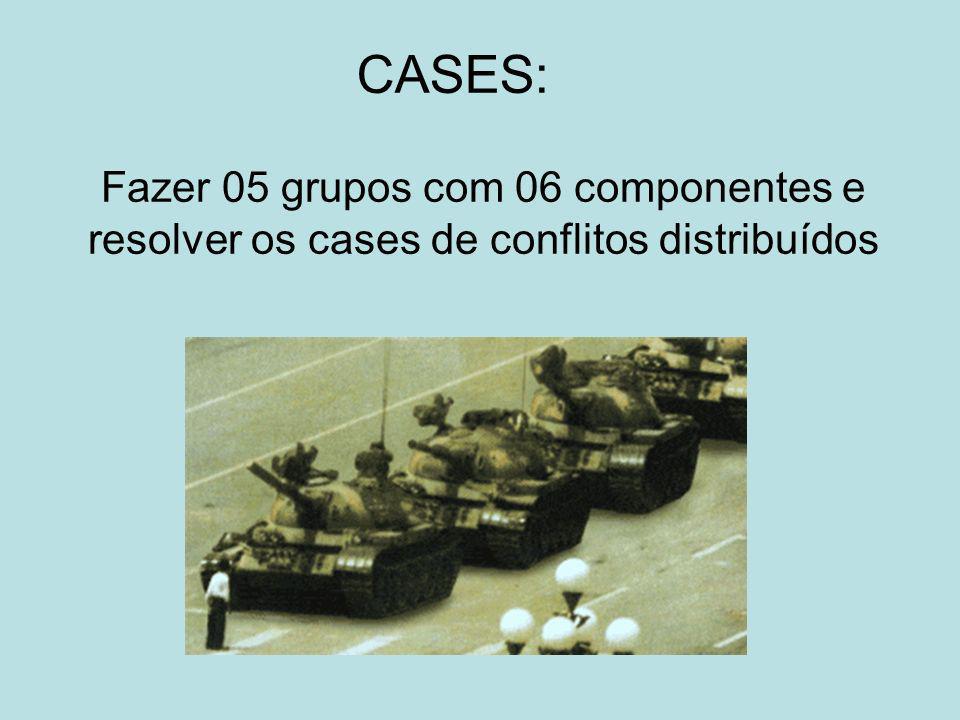 CASES: Fazer 05 grupos com 06 componentes e resolver os cases de conflitos distribuídos