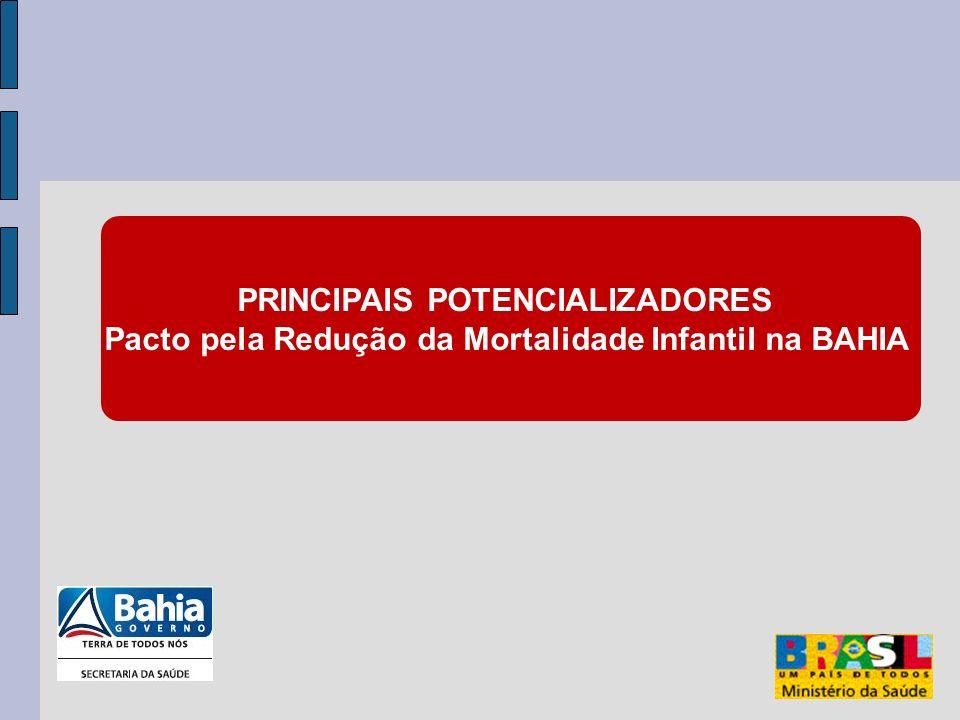 PRINCIPAIS POTENCIALIZADORES