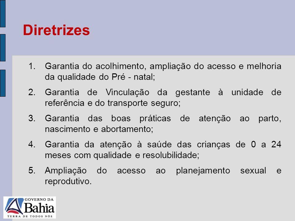 Diretrizes Garantia do acolhimento, ampliação do acesso e melhoria da qualidade do Pré - natal;