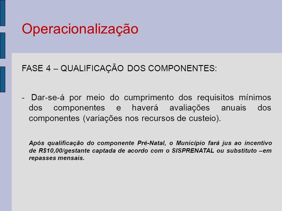 Operacionalização FASE 4 – QUALIFICAÇÃO DOS COMPONENTES: