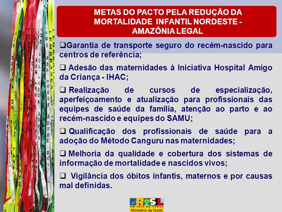 METAS DO PACTO PELA REDUÇÃO DA MORTALIDADE INFANTIL NORDESTE - AMAZÔNIA LEGAL