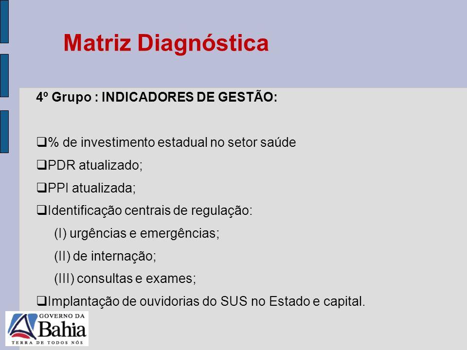 Matriz Diagnóstica 4º Grupo : INDICADORES DE GESTÃO: