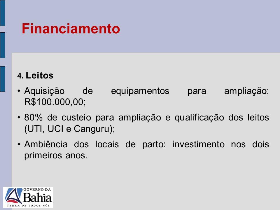 Financiamento Aquisição de equipamentos para ampliação: R$100.000,00;