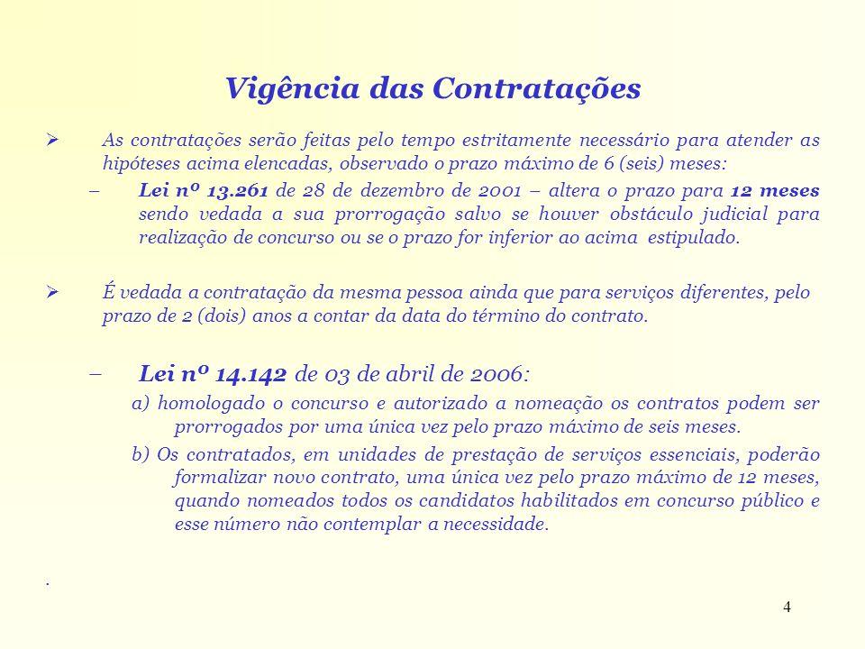 Vigência das Contratações