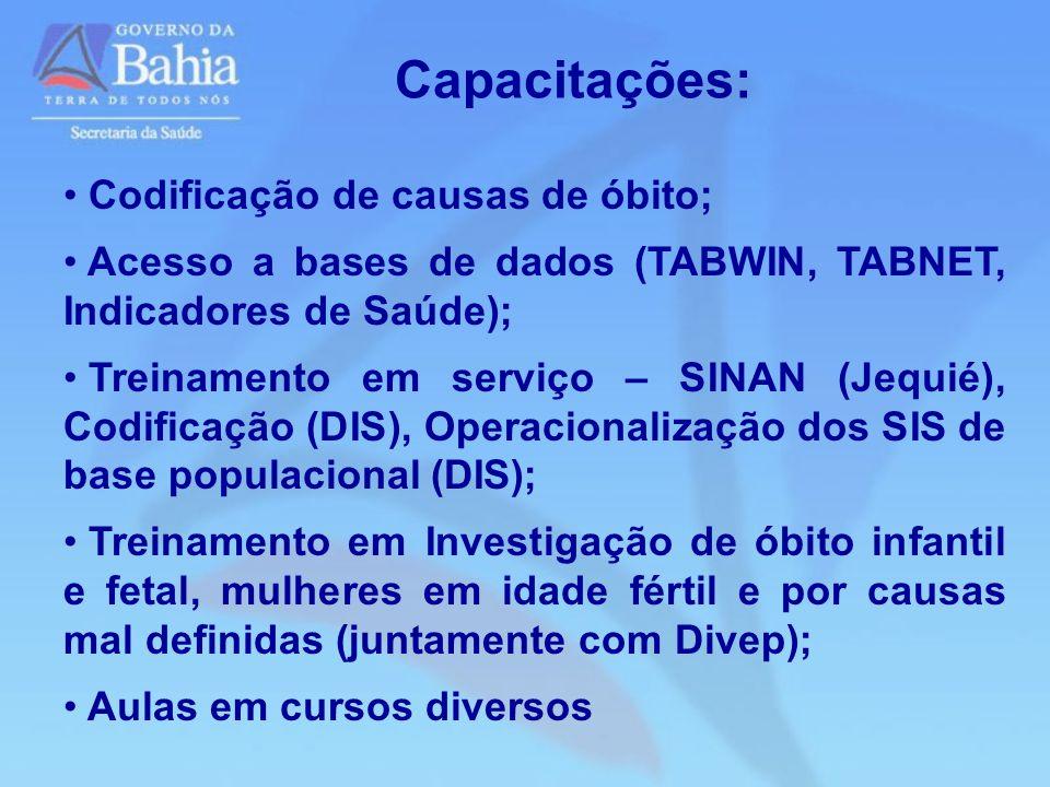 Capacitações: Codificação de causas de óbito;