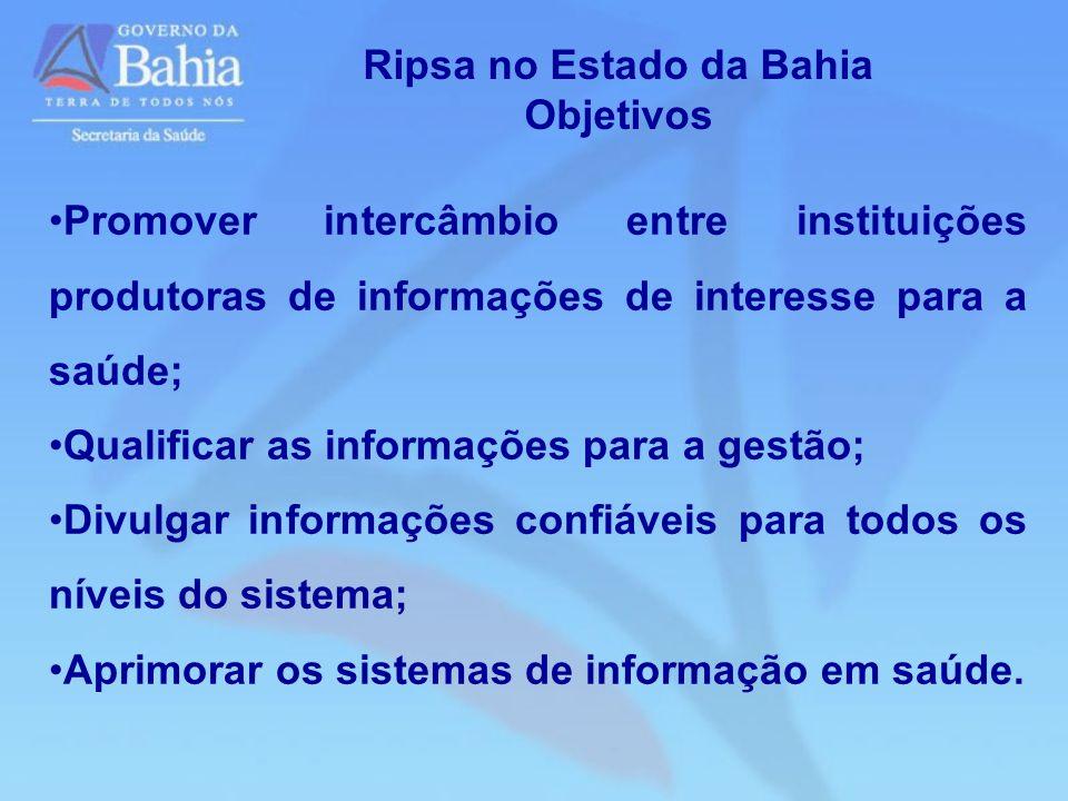 Ripsa no Estado da Bahia