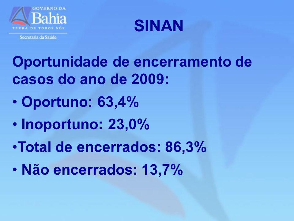 SINAN Oportunidade de encerramento de casos do ano de 2009: