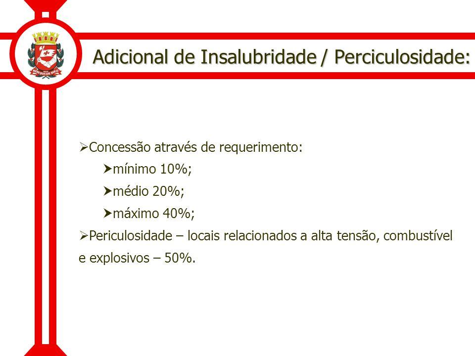 Adicional de Insalubridade / Perciculosidade:
