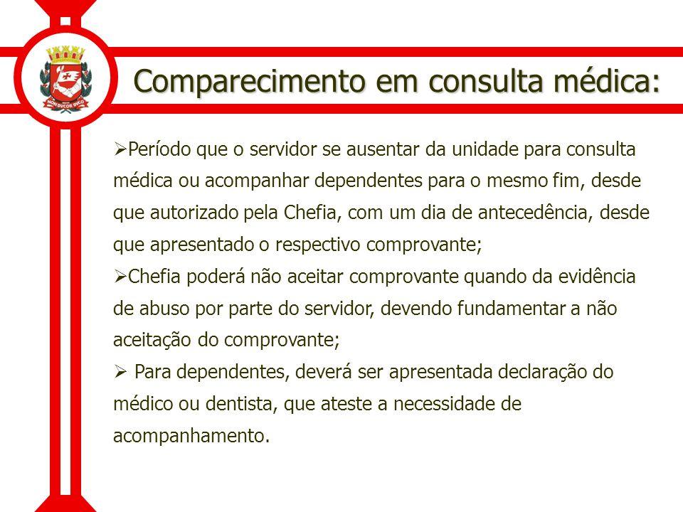Comparecimento em consulta médica: