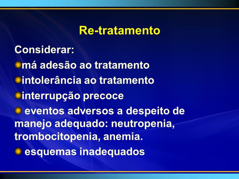 Re-tratamento Considerar: má adesão ao tratamento