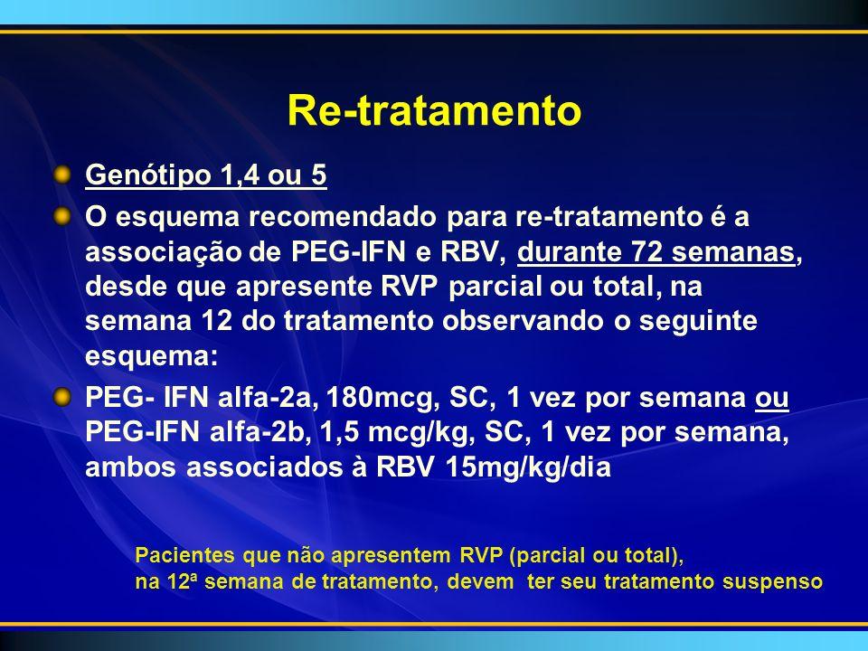 Re-tratamento Genótipo 1,4 ou 5