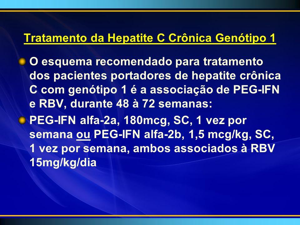 Tratamento da Hepatite C Crônica Genótipo 1