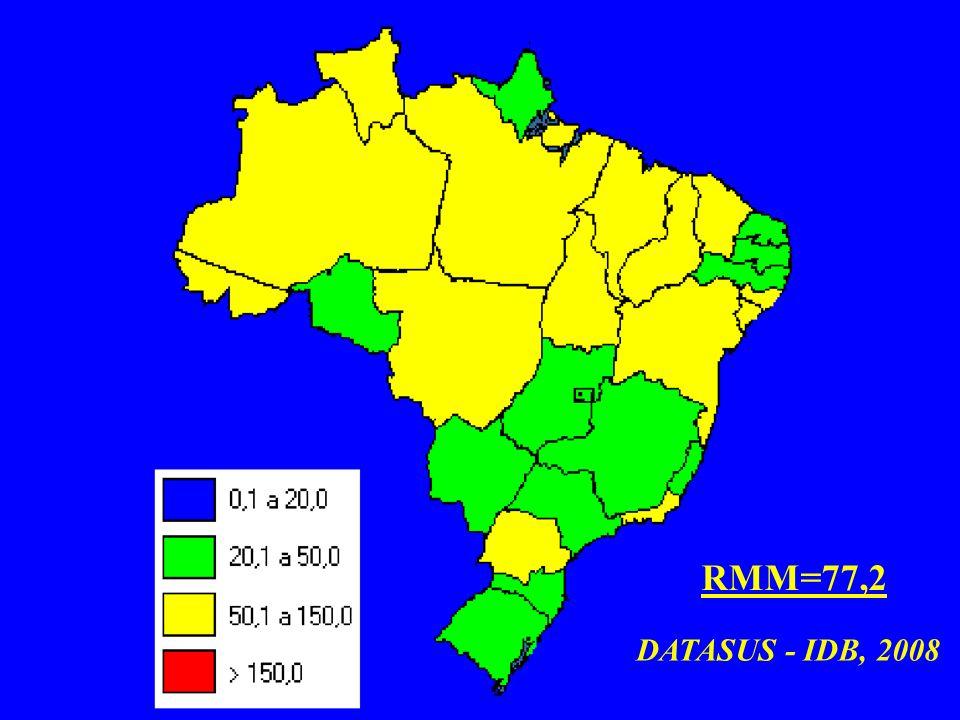 RMM=77,2 DATASUS - IDB, 2008