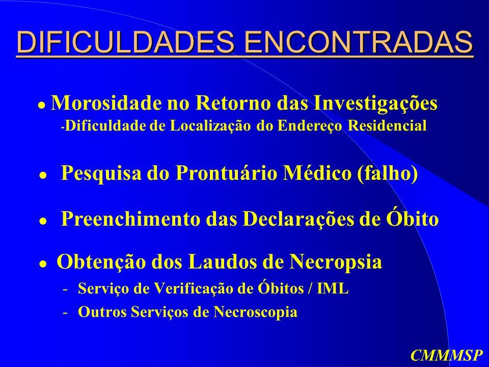 DIFICULDADES ENCONTRADAS