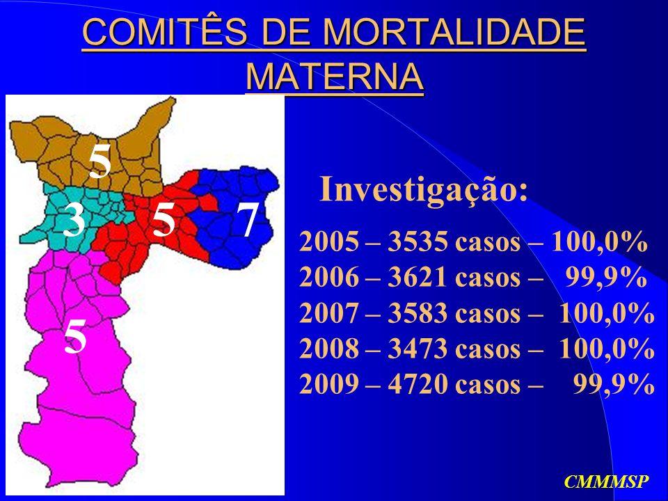 COMITÊS DE MORTALIDADE MATERNA