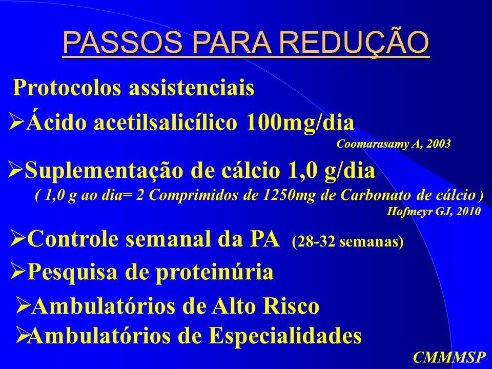 PASSOS PARA REDUÇÃO Protocolos assistenciais