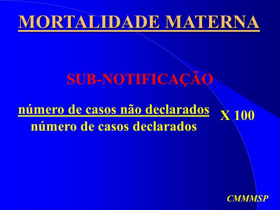 número de casos não declarados número de casos declarados