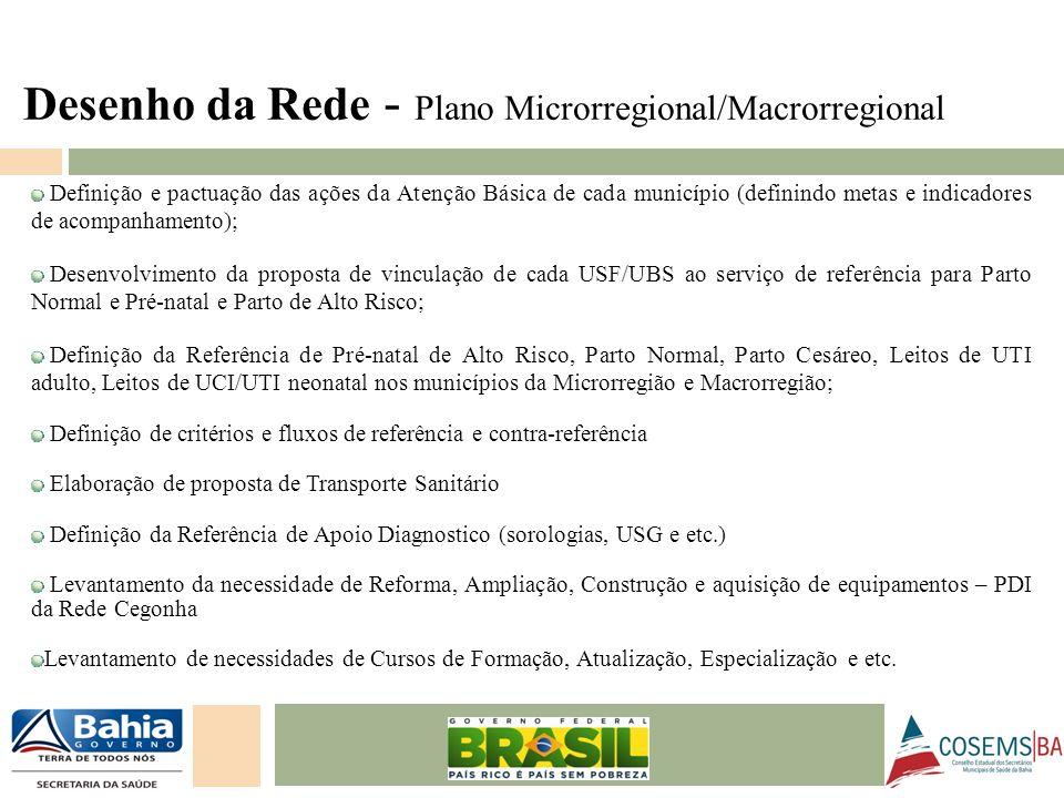 Desenho da Rede - Plano Microrregional/Macrorregional