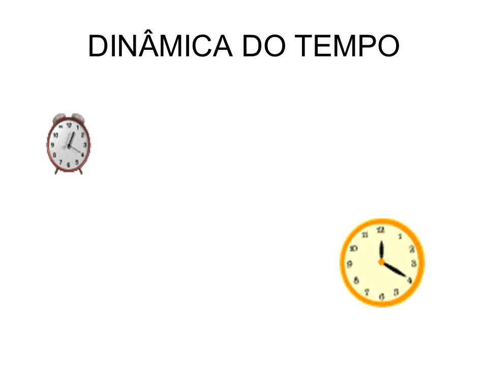 DINÂMICA DO TEMPO