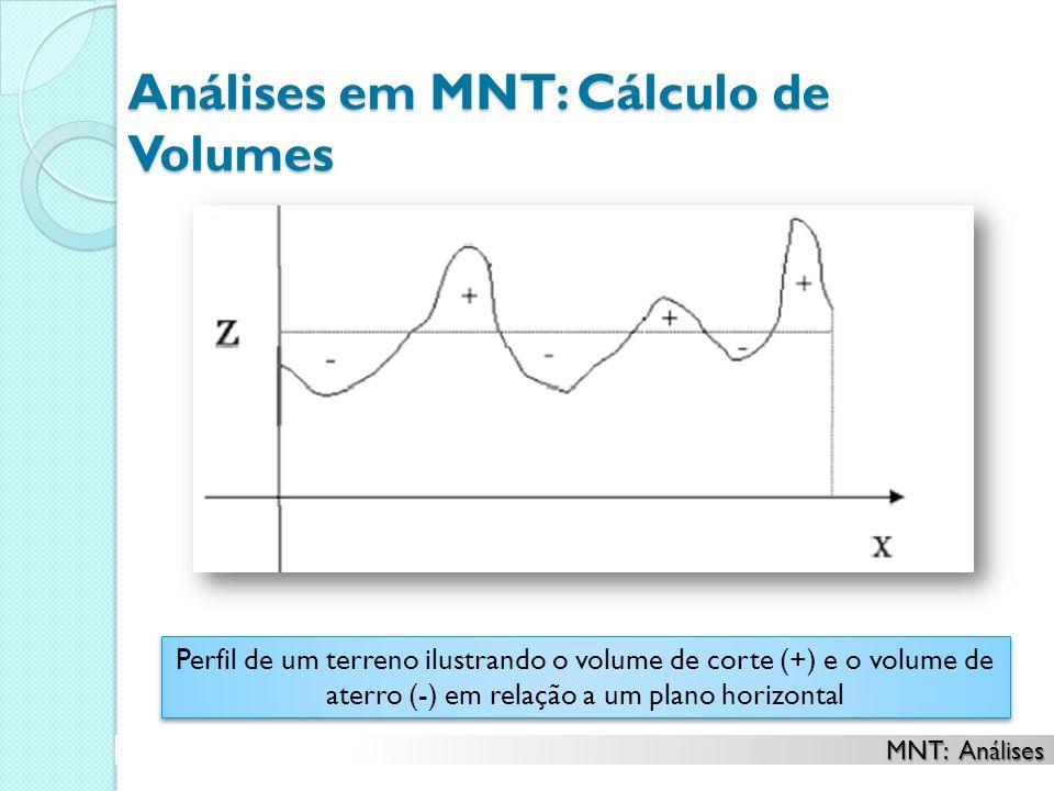 Análises em MNT: Cálculo de Volumes