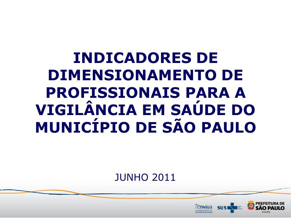 INDICADORES DE DIMENSIONAMENTO DE PROFISSIONAIS PARA A VIGILÂNCIA EM SAÚDE DO MUNICÍPIO DE SÃO PAULO