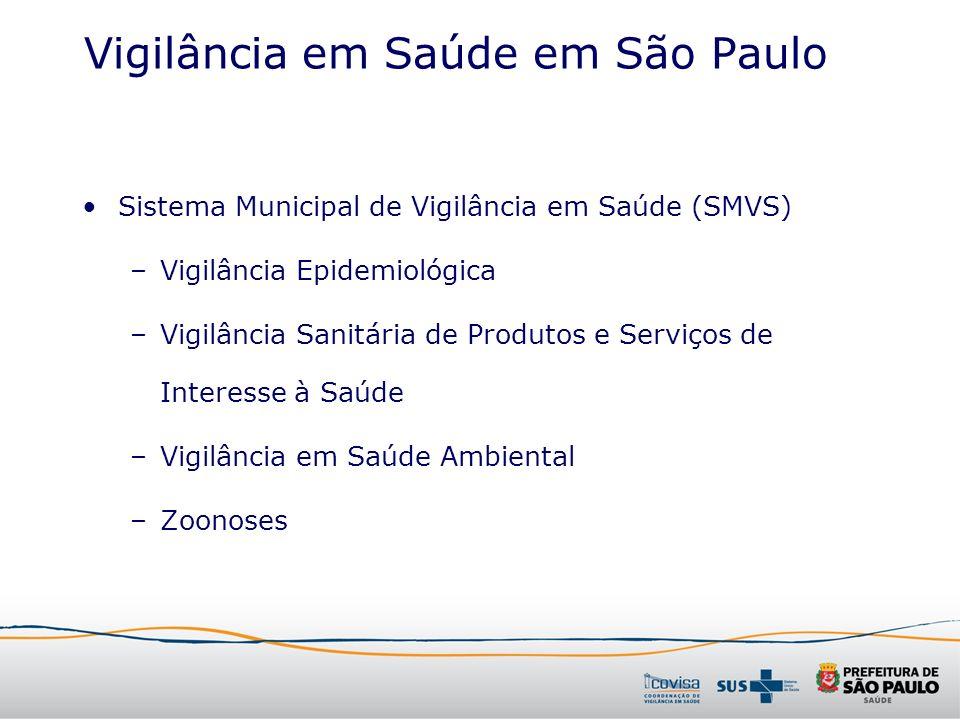 Vigilância em Saúde em São Paulo