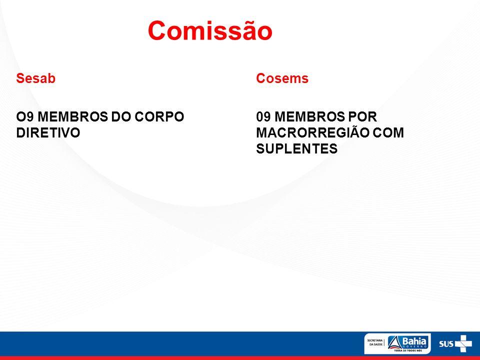 Comissão Sesab O9 MEMBROS DO CORPO DIRETIVO Cosems