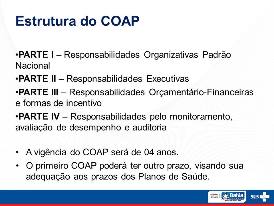 Estrutura do COAP PARTE I – Responsabilidades Organizativas Padrão Nacional. PARTE II – Responsabilidades Executivas.