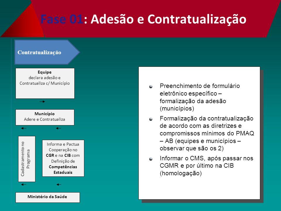 Fase 01: Adesão e Contratualização