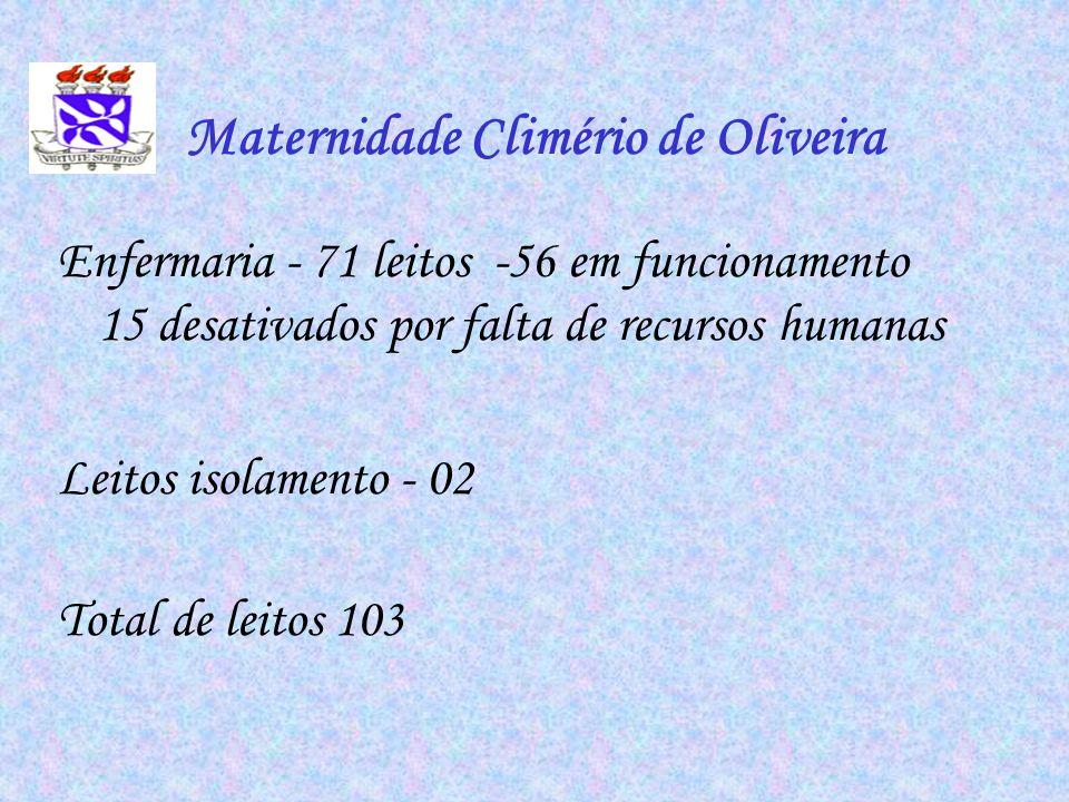 Maternidade Climério de Oliveira