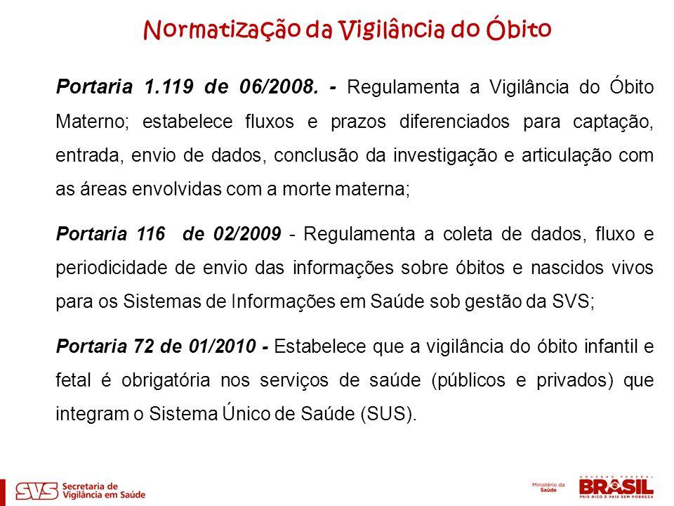 Normatização da Vigilância do Óbito