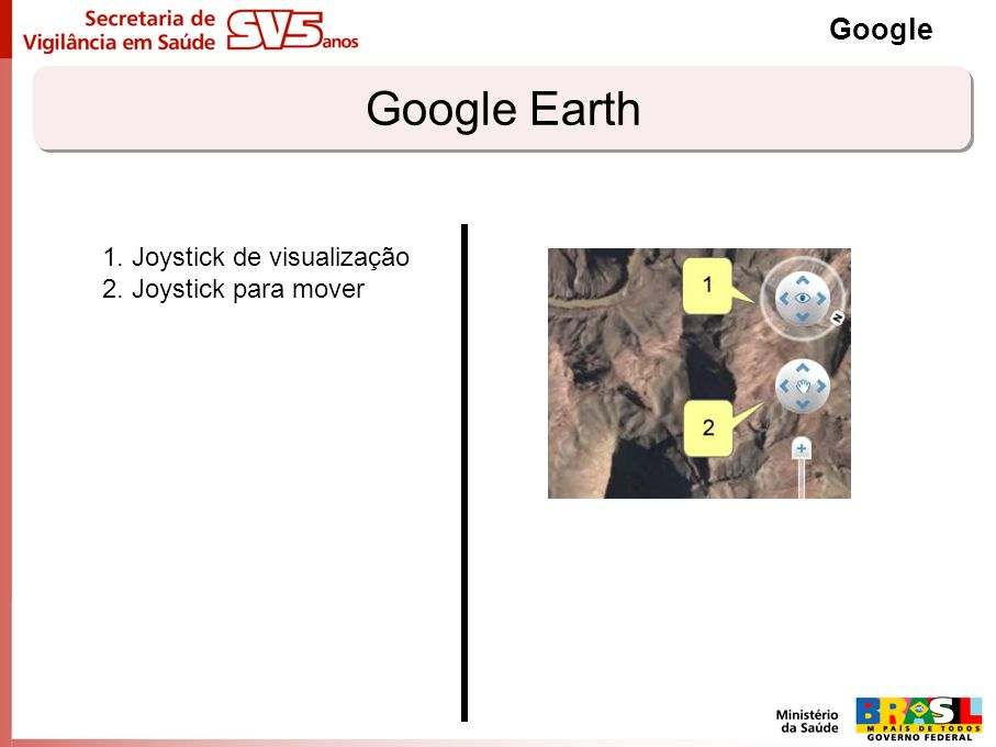 Google Google Earth 1. Joystick de visualização 2. Joystick para mover