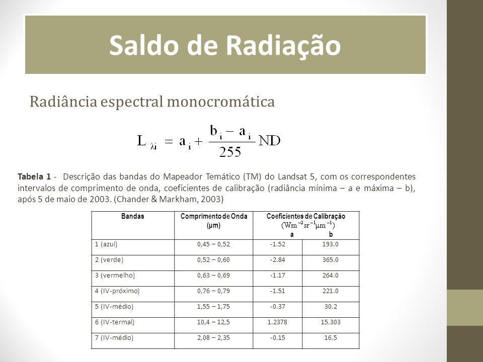 Coeficientes de Calibração