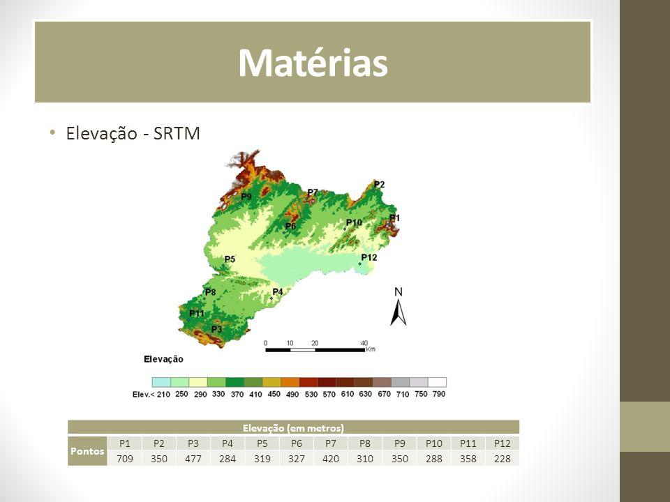 Matérias Elevação - SRTM Elevação (em metros) Pontos P1 P2 P3 P4 P5 P6