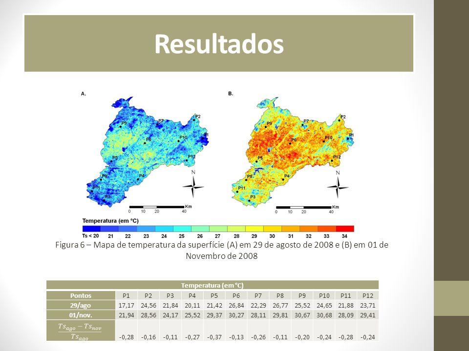 ResultadosFigura 6 – Mapa de temperatura da superfície (A) em 29 de agosto de 2008 e (B) em 01 de Novembro de 2008.